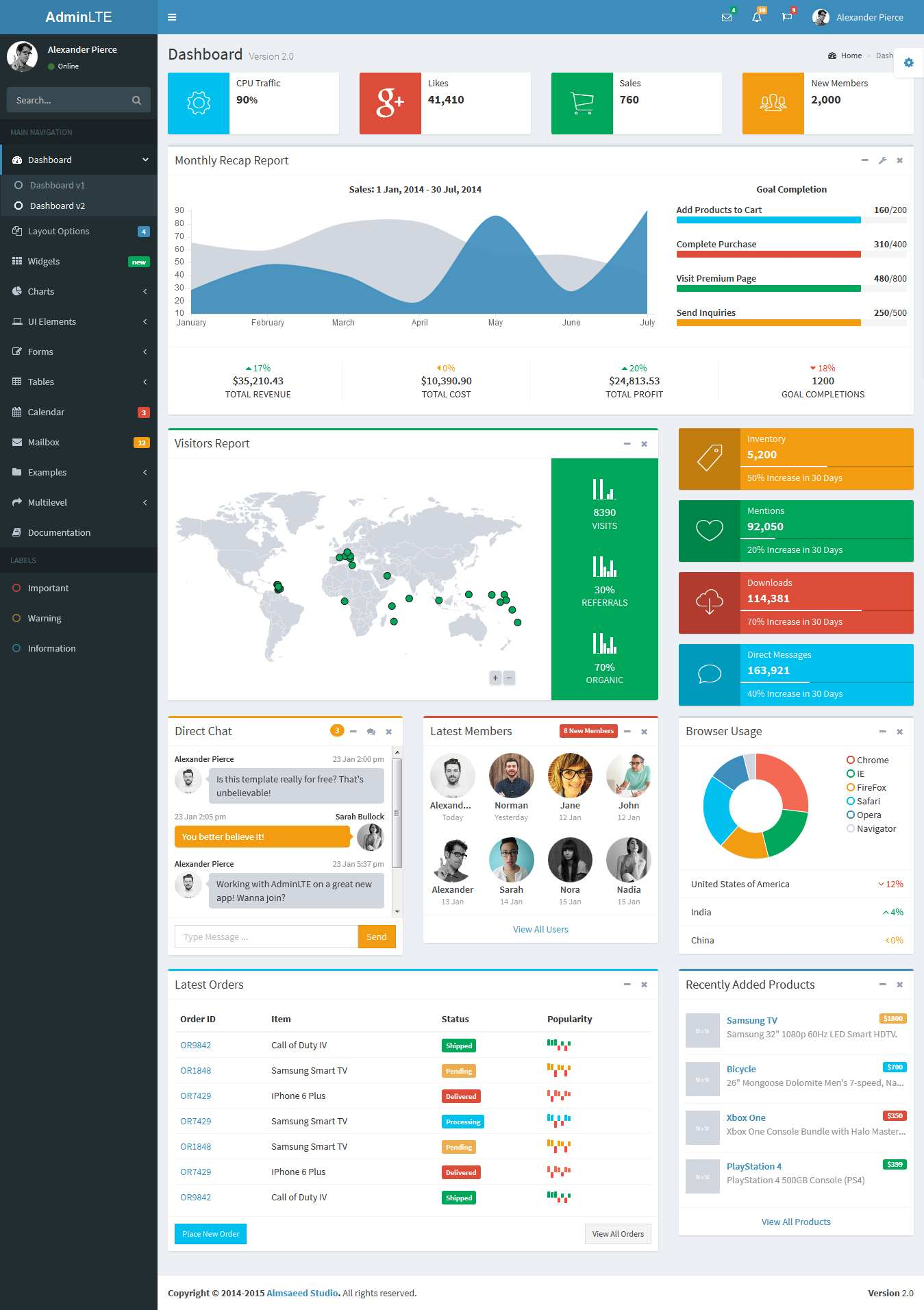 Free Bootstrap Admin Templates Thesoftwareguy